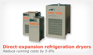 Direct-expansion refrigeration dryers
