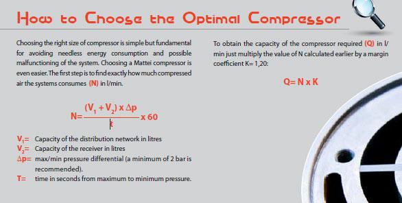 How to choose a compressor